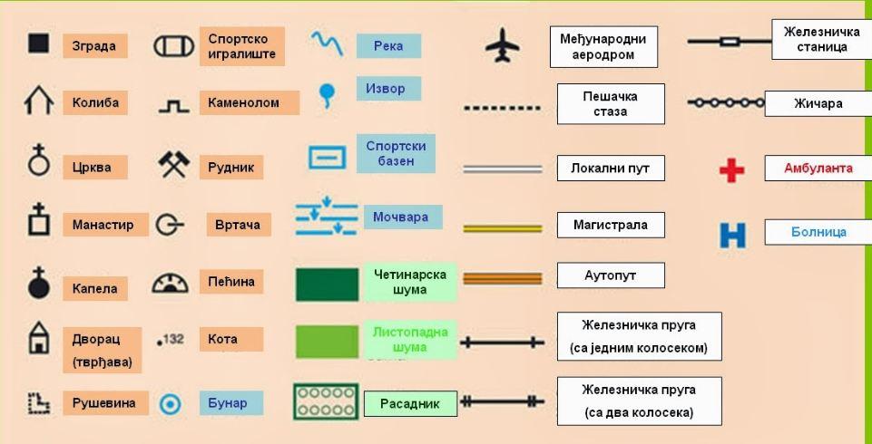 geografska karta srbije sa legendom Geografski elementi karte i orijentacija karte geografska karta srbije sa legendom