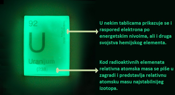 uranium-glow-in-dark